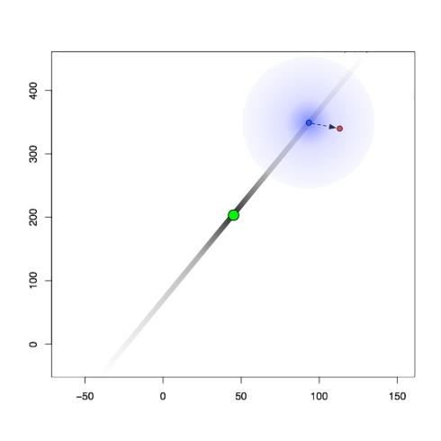 PCA_Figure3