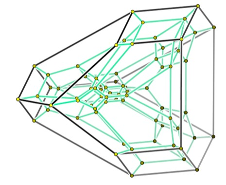 sec_polytope