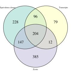 supplementaryfigure2